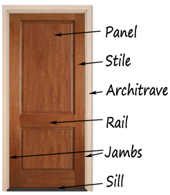 parts of a door for forensic scientists & barristers